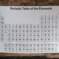 The Unperiodic Table